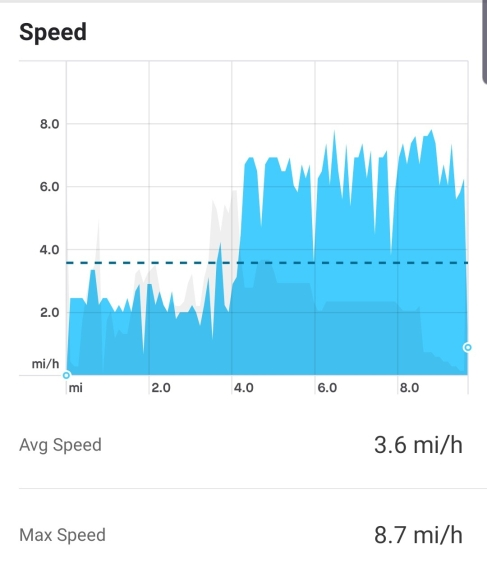 Screenshot_20190413-223332_Strava.jpg